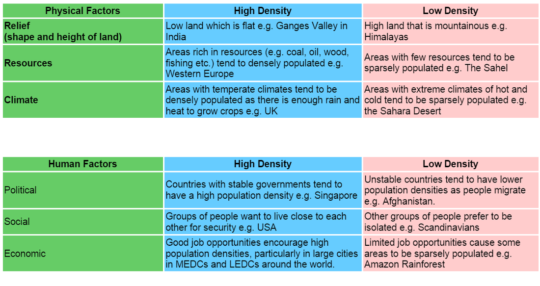 GCSE Geography Population THE GEOGRAPHER ONLINE – Human Population Worksheet